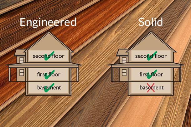 Types Of Flooring Behave Differently Kapriz Hardwood Flooring Store